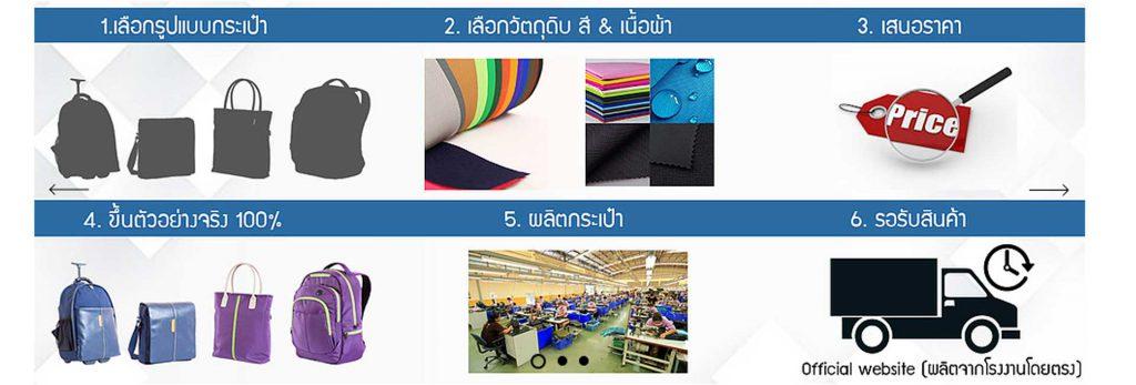 โรงงานกระเป๋า Vincent Factory บริษัท วินเซ็นท์ แฟคทอรี่ จำกัด