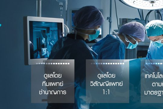 SLC Siam Laser Clinic แหล่งรวม ความงาม ที่ไม่มีวันสิ้นสุด